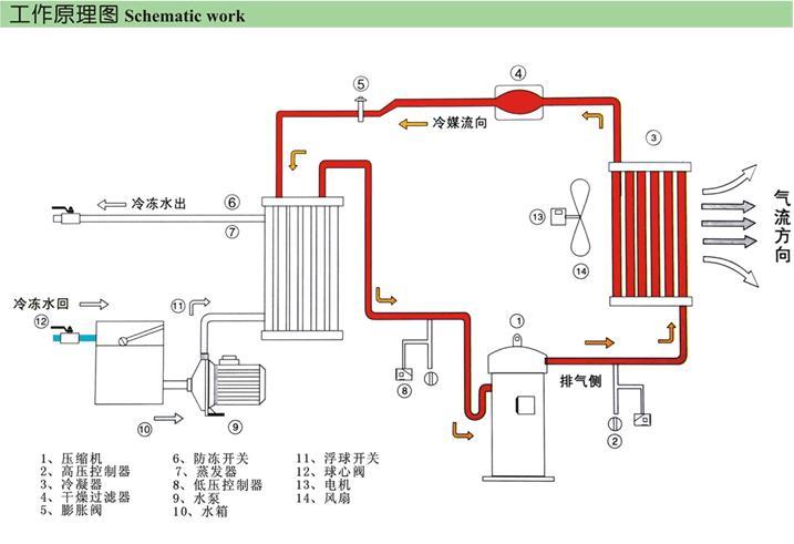 电路 电路图 电子 原理图 717_491