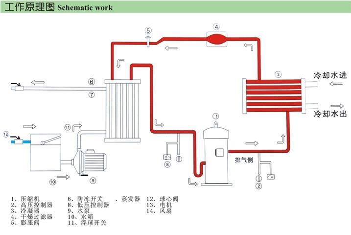 电路 电路图 电子 设计 素材 原理图 717_480